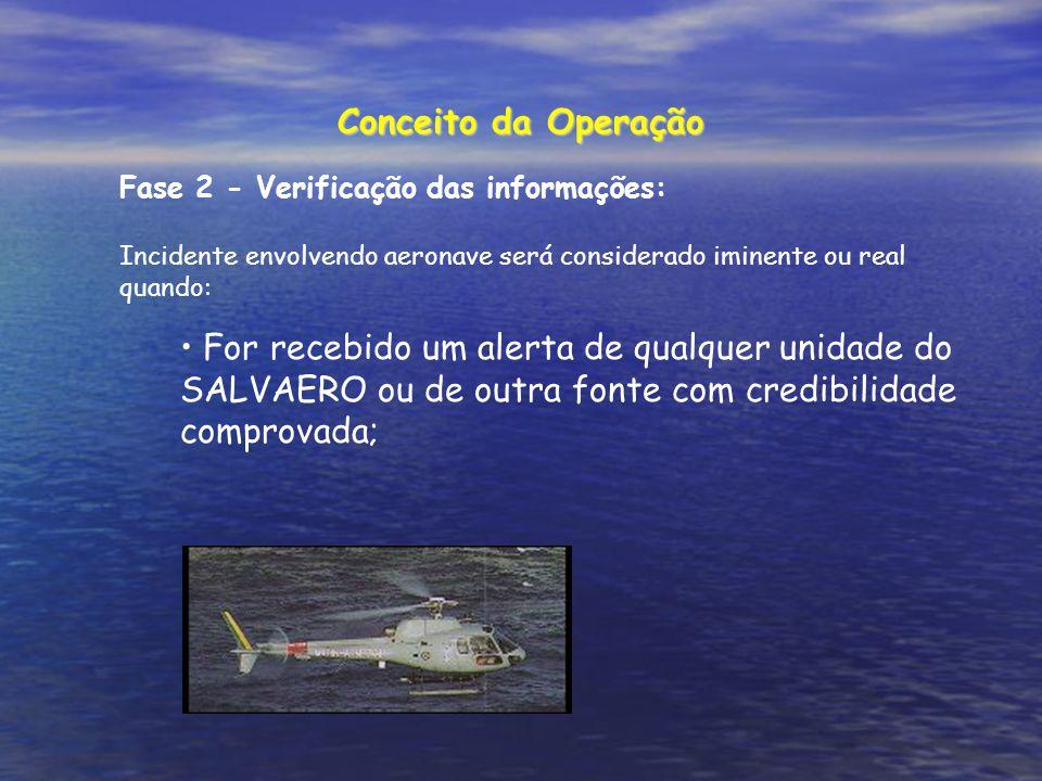 Conceito da Operação Fase 2 - Verificação das informações: Incidente envolvendo aeronave será considerado iminente ou real quando: