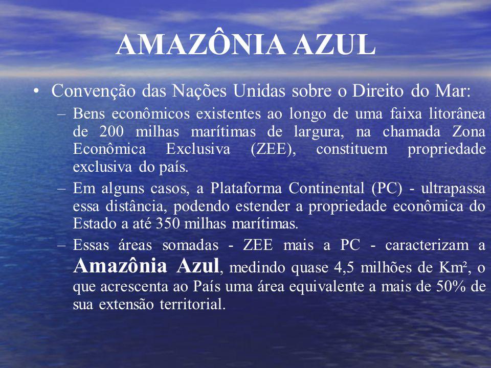 AMAZÔNIA AZUL Convenção das Nações Unidas sobre o Direito do Mar: