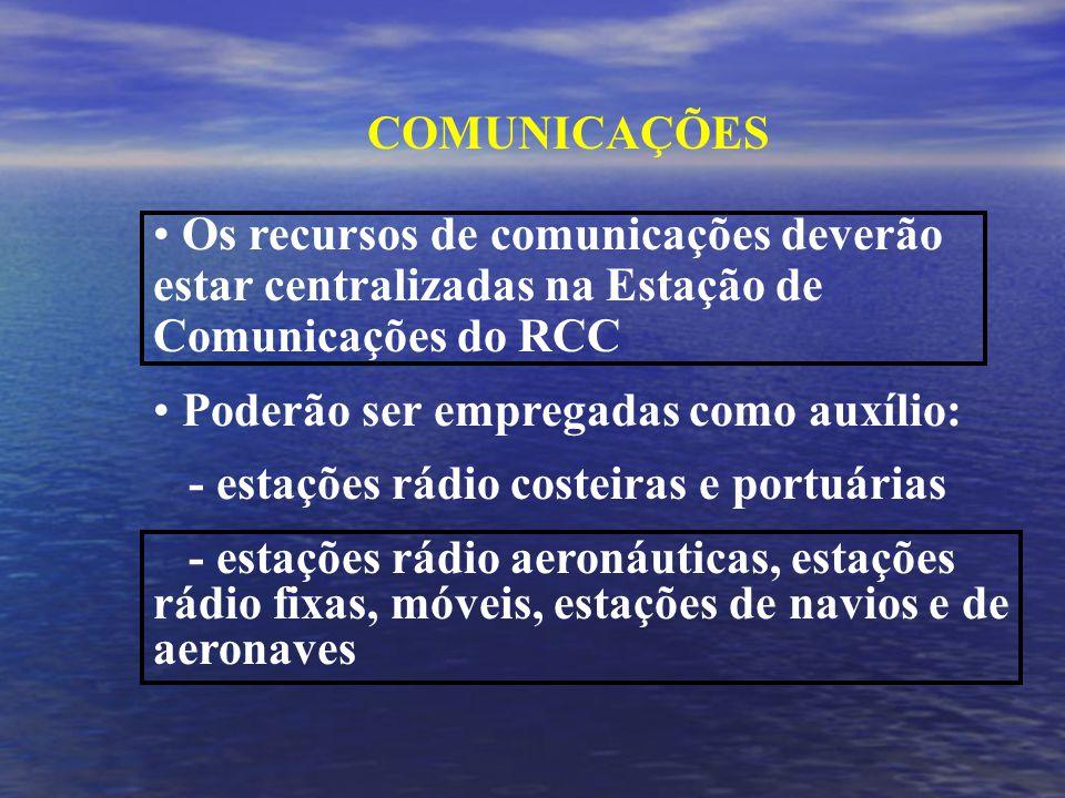 COMUNICAÇÕES Os recursos de comunicações deverão estar centralizadas na Estação de Comunicações do RCC.