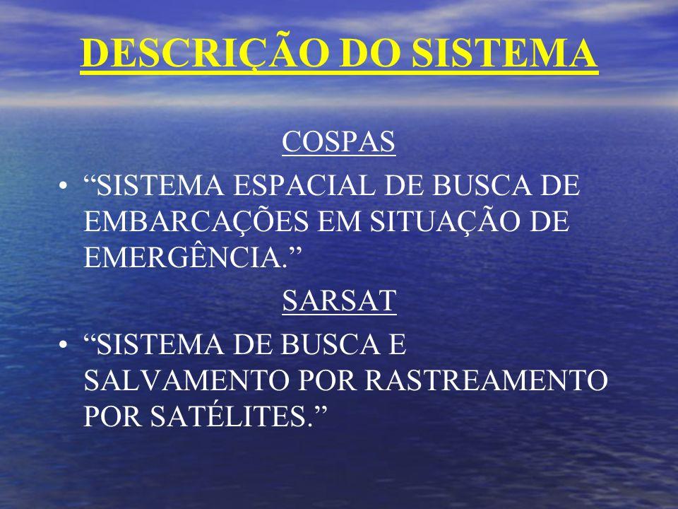 DESCRIÇÃO DO SISTEMA COSPAS