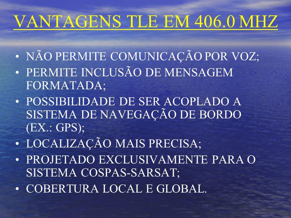 VANTAGENS TLE EM 406.0 MHZ NÃO PERMITE COMUNICAÇÃO POR VOZ;