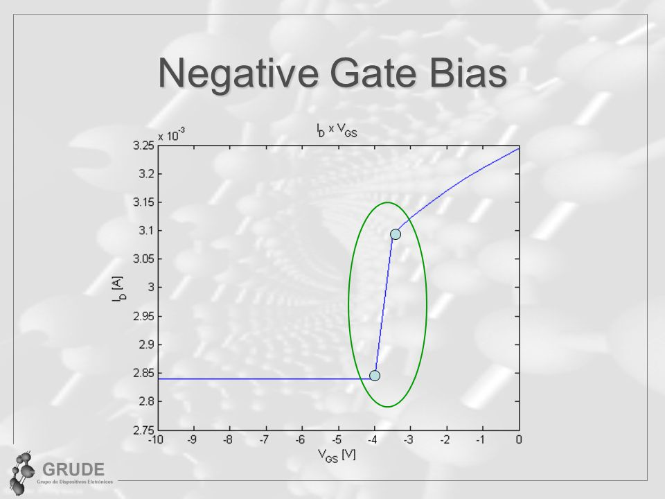 Negative Gate Bias