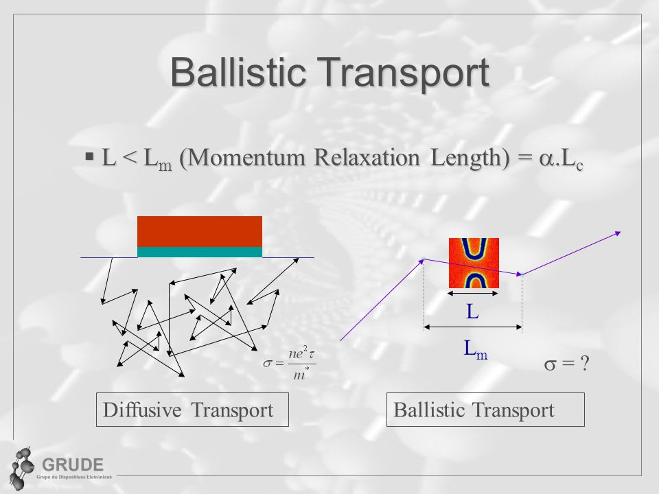 Ballistic Transport L < Lm (Momentum Relaxation Length) = .Lc L Lm