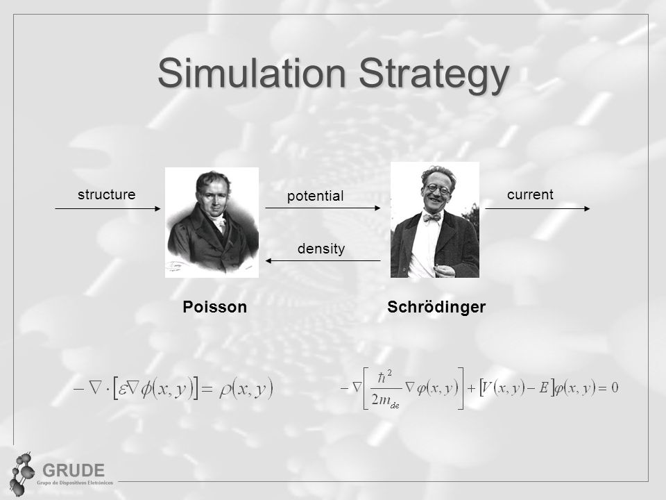 Simulation Strategy Poisson Schrödinger structure potential current