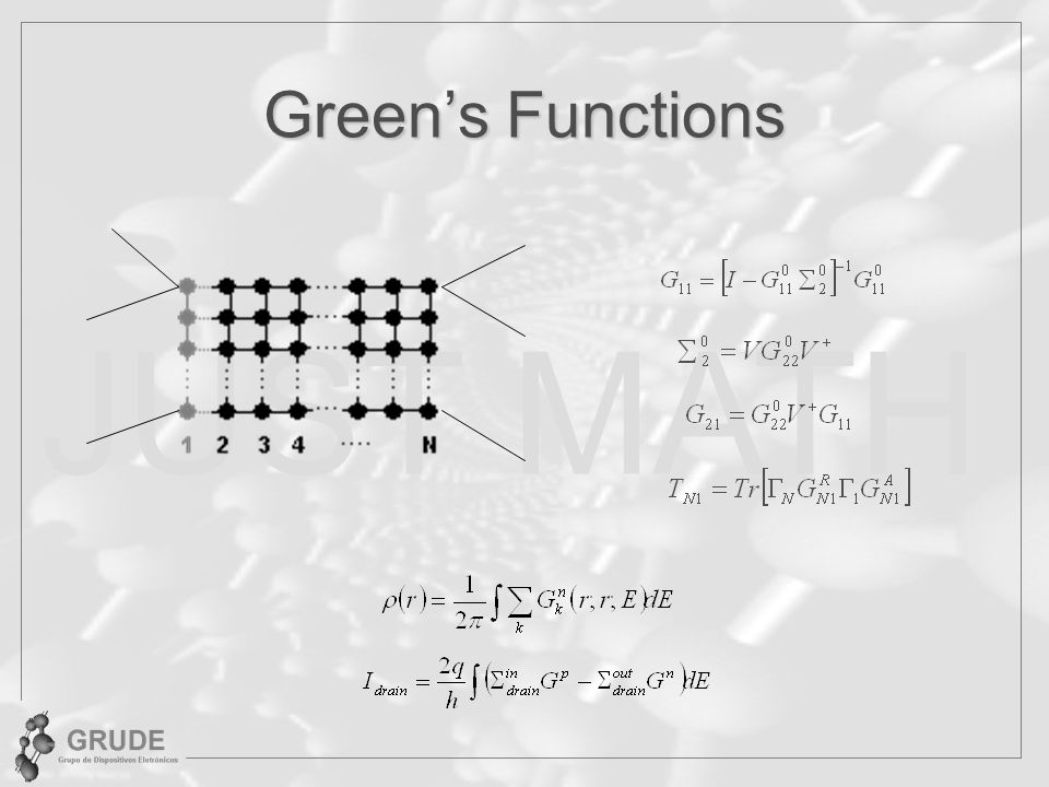 Green's Functions JUST MATH