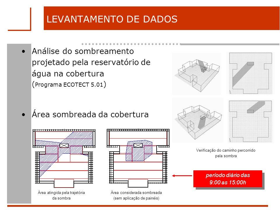 LEVANTAMENTO DE DADOS Análise do sombreamento projetado pela reservatório de água na cobertura (Programa ECOTECT 5.01)