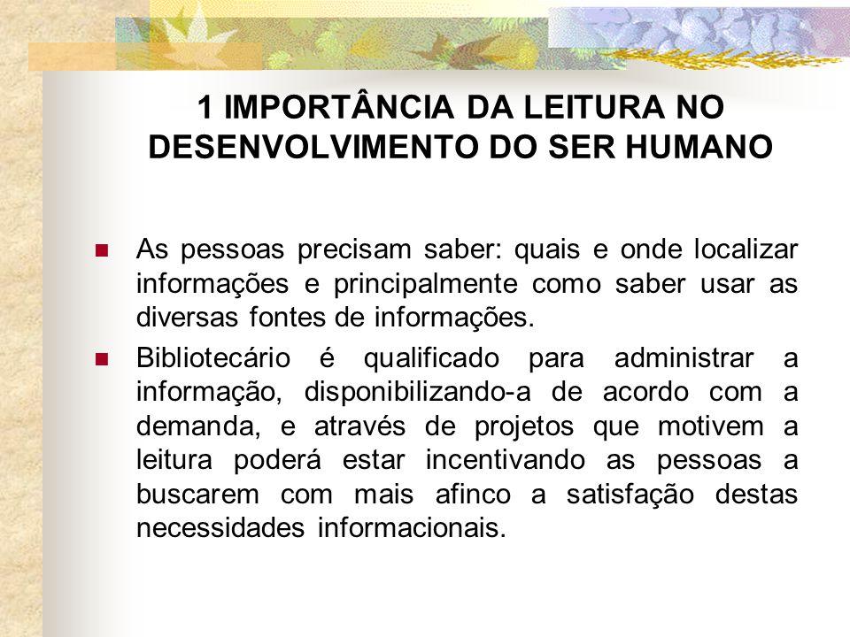 1 IMPORTÂNCIA DA LEITURA NO DESENVOLVIMENTO DO SER HUMANO