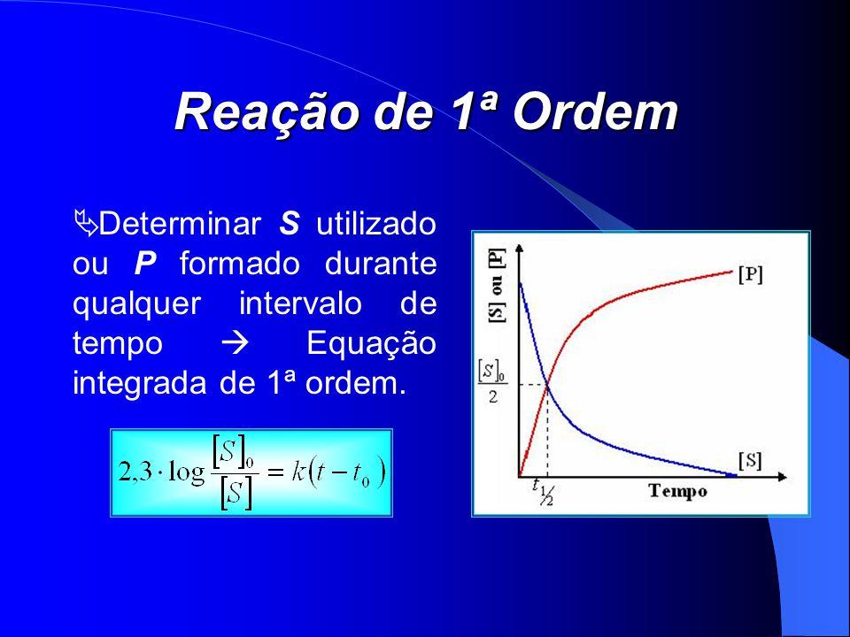Reação de 1ª Ordem Determinar S utilizado ou P formado durante qualquer intervalo de tempo  Equação integrada de 1ª ordem.