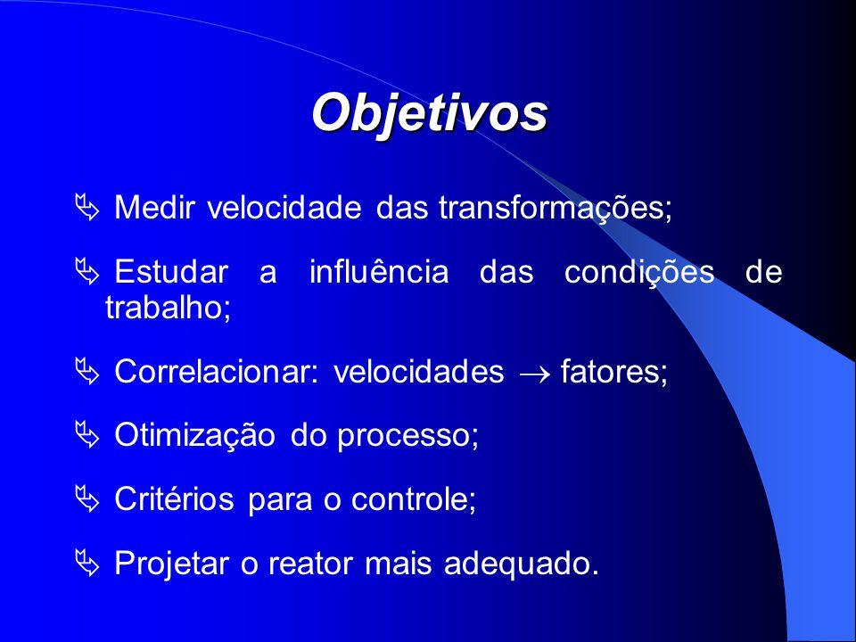 Objetivos Medir velocidade das transformações;