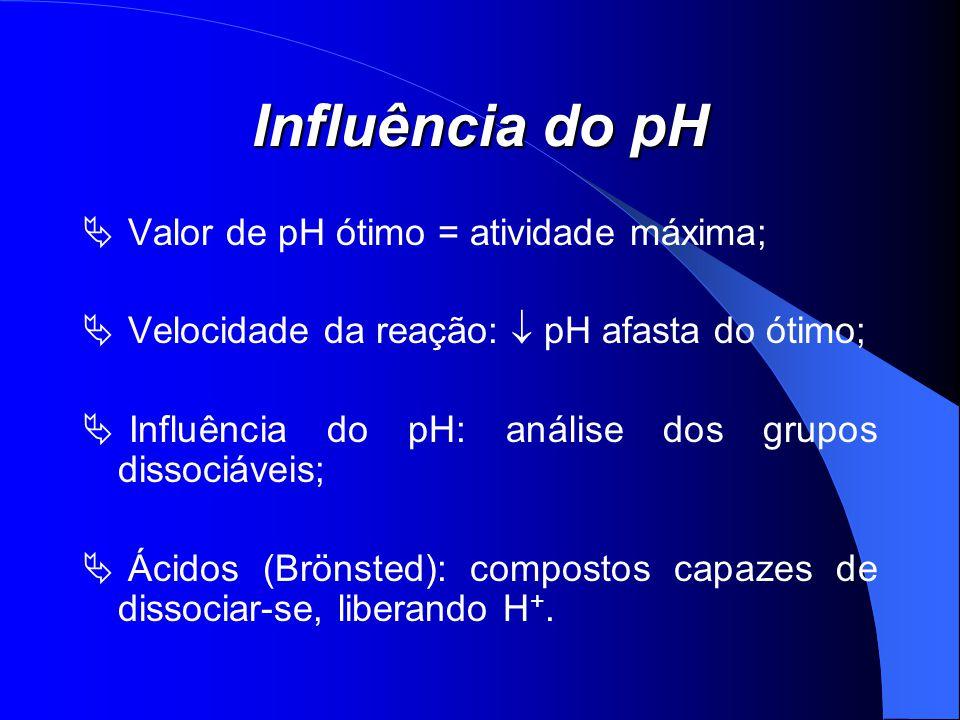 Influência do pH Valor de pH ótimo = atividade máxima;