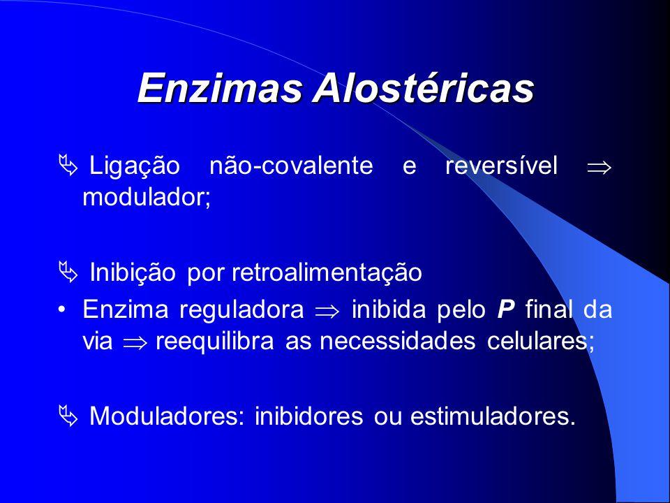 Enzimas Alostéricas Ligação não-covalente e reversível  modulador;