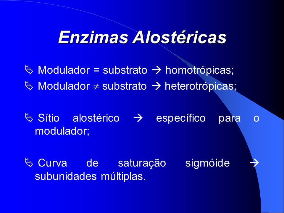 Enzimas Alostéricas Modulador = substrato  homotrópicas;