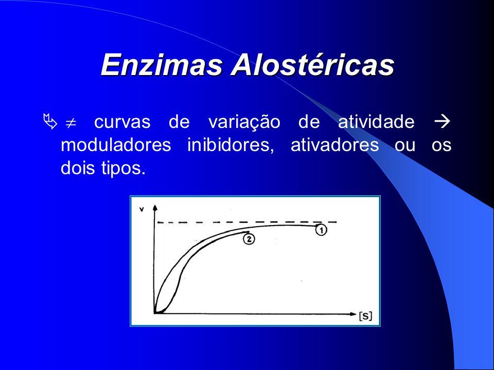 Enzimas Alostéricas  curvas de variação de atividade  moduladores inibidores, ativadores ou os dois tipos.