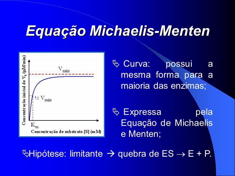 Equação Michaelis-Menten