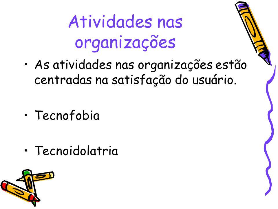 Atividades nas organizações
