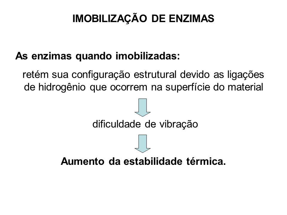 IMOBILIZAÇÃO DE ENZIMAS Aumento da estabilidade térmica.