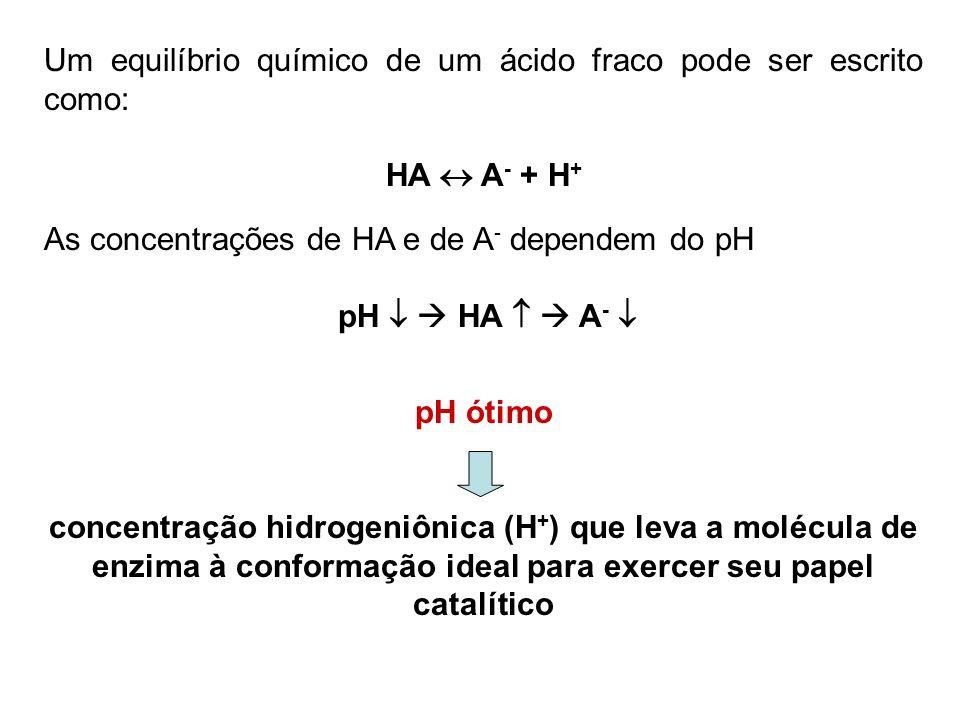 Um equilíbrio químico de um ácido fraco pode ser escrito como:
