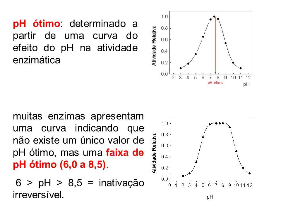 pH ótimo: determinado a partir de uma curva do efeito do pH na atividade enzimática