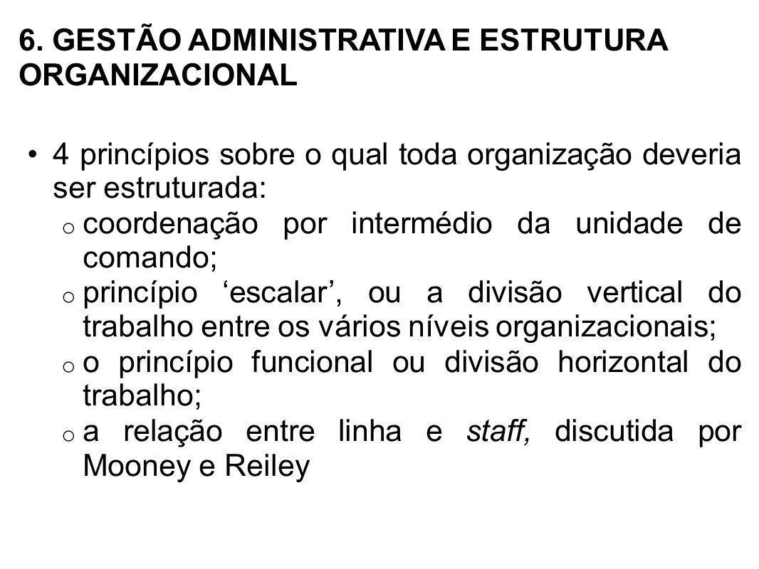 6. GESTÃO ADMINISTRATIVA E ESTRUTURA ORGANIZACIONAL