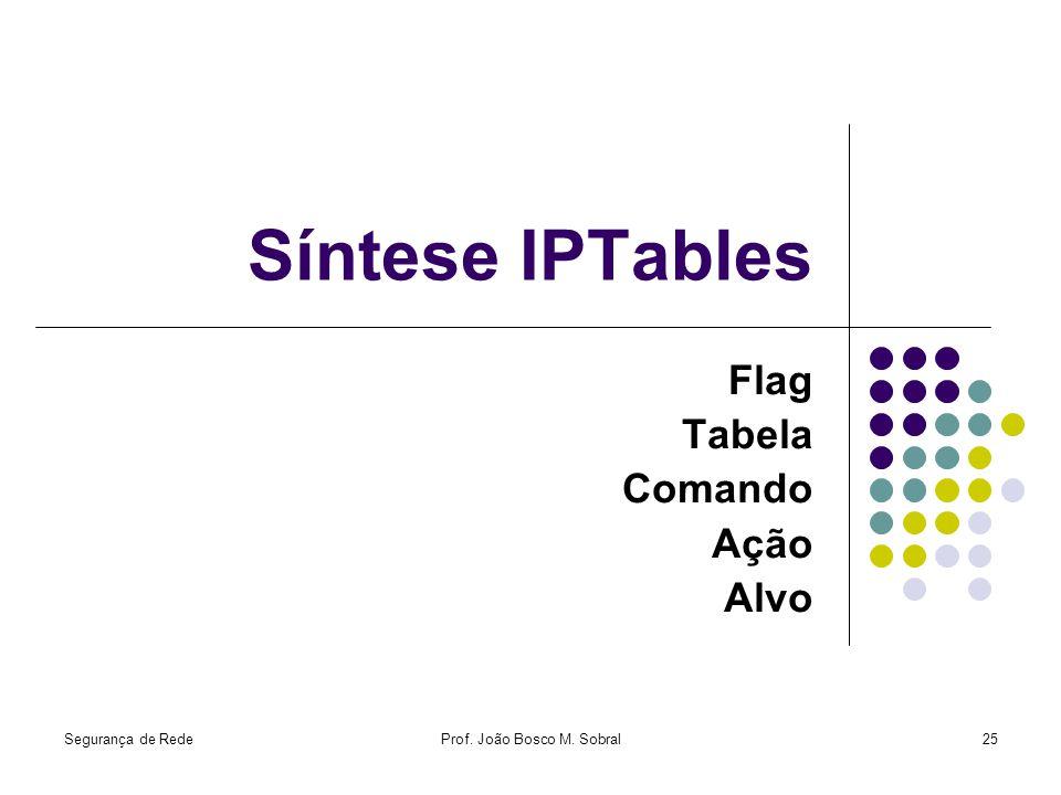 Flag Tabela Comando Ação Alvo