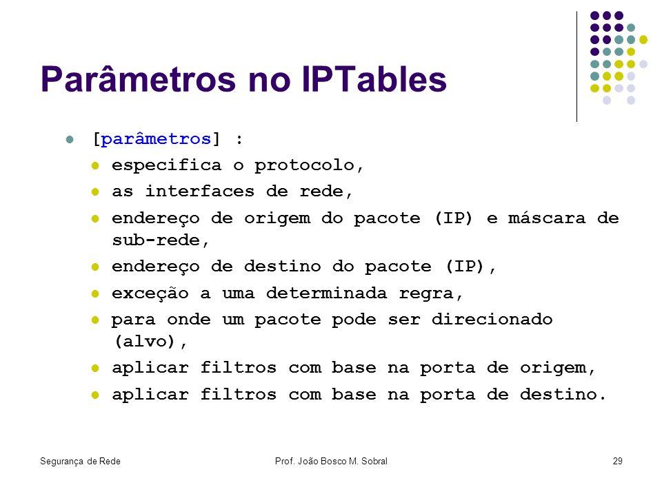 Parâmetros no IPTables