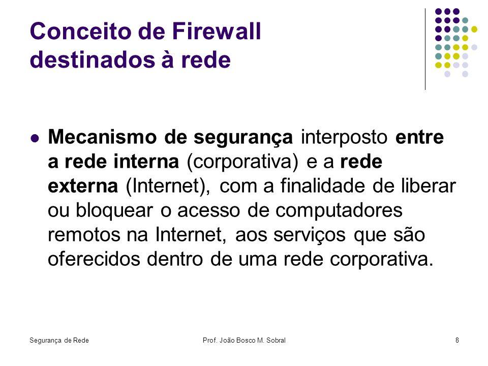 Conceito de Firewall destinados à rede