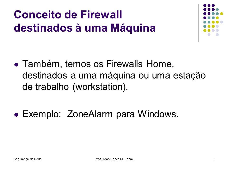 Conceito de Firewall destinados à uma Máquina
