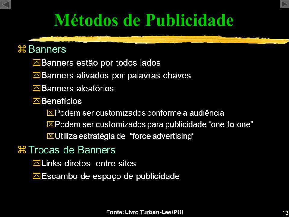 Métodos de Publicidade