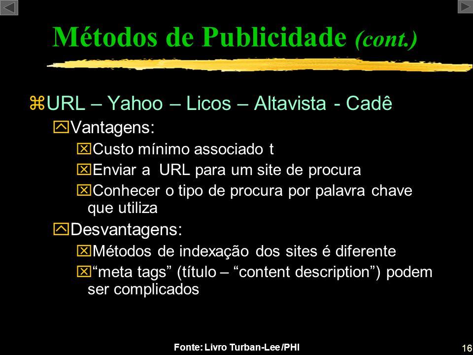 Métodos de Publicidade (cont.)