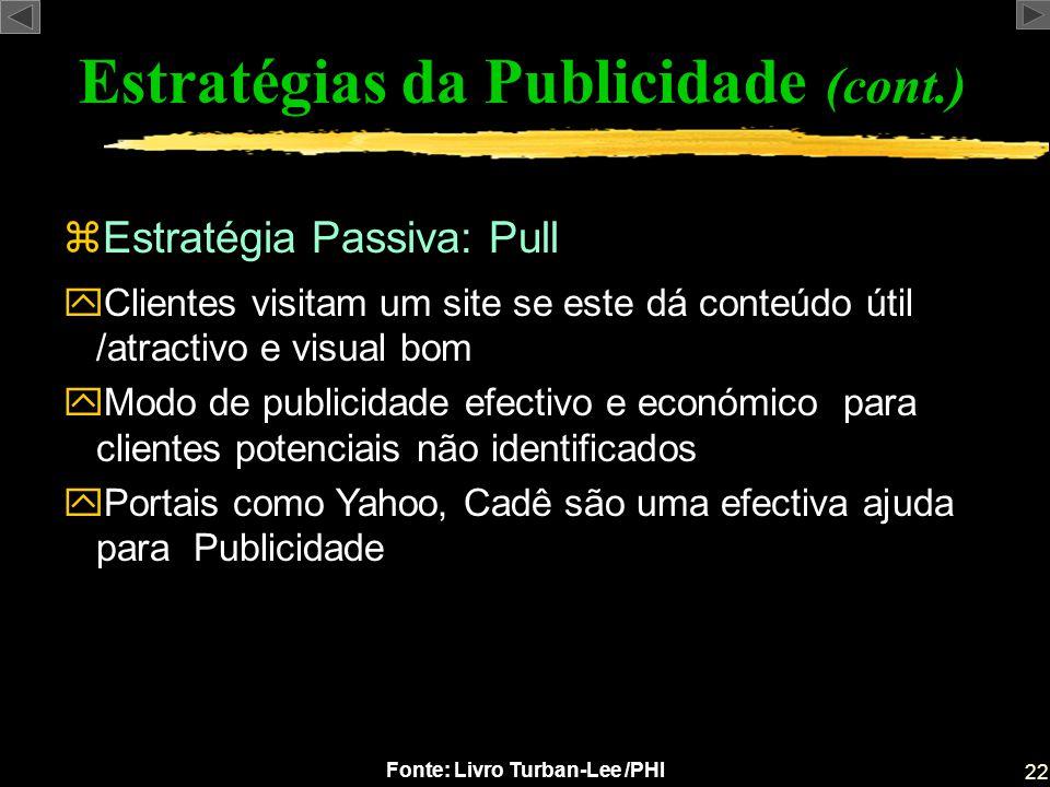 Estratégias da Publicidade (cont.)
