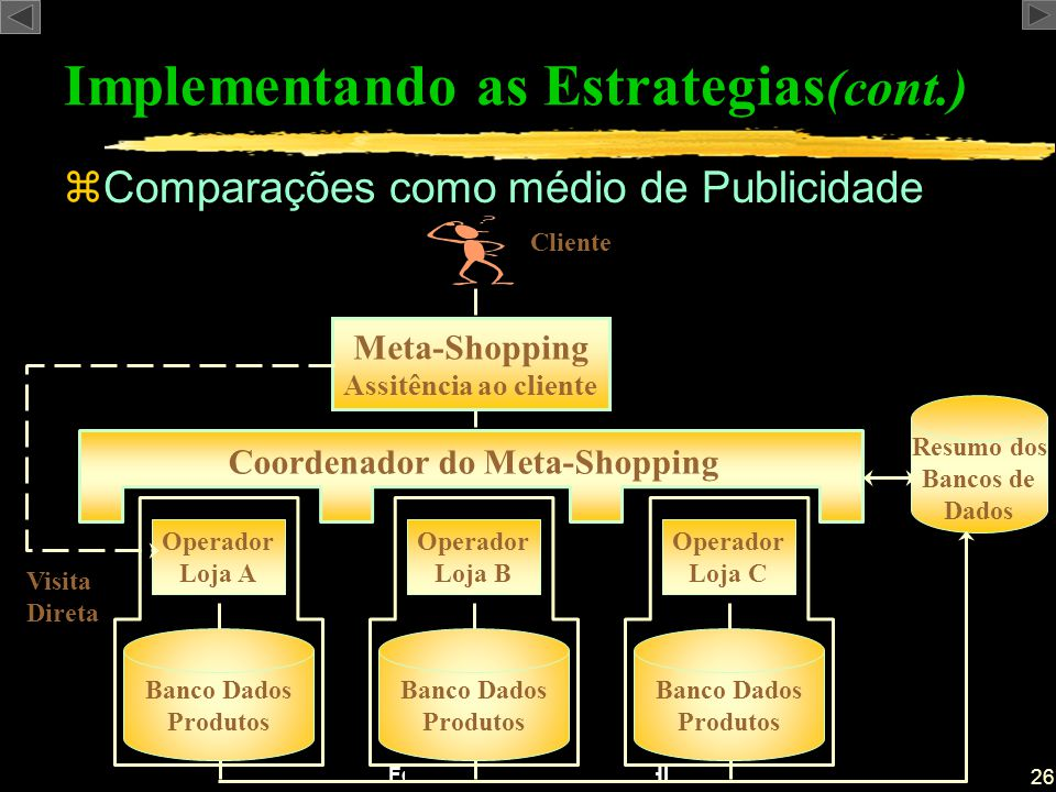 Implementando as Estrategias(cont.)
