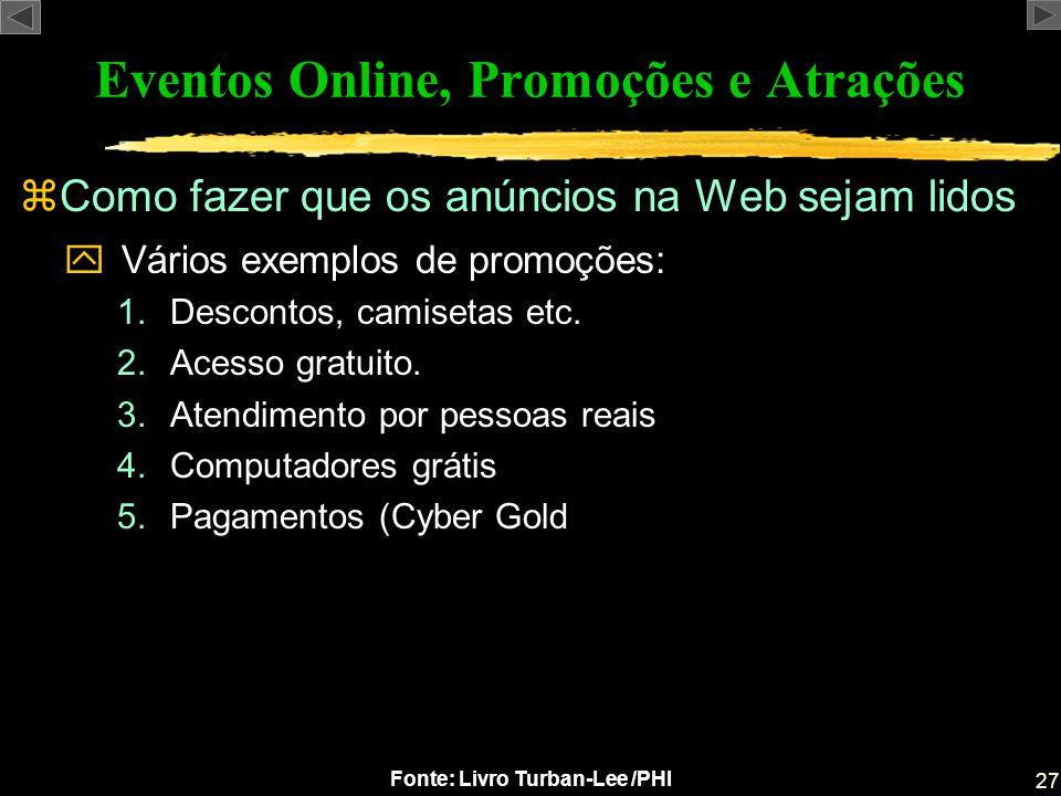 Eventos Online, Promoções e Atrações