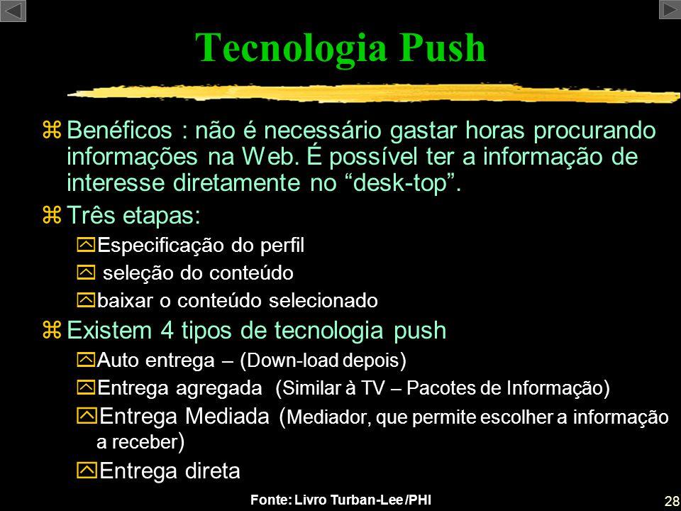 Tecnologia Push