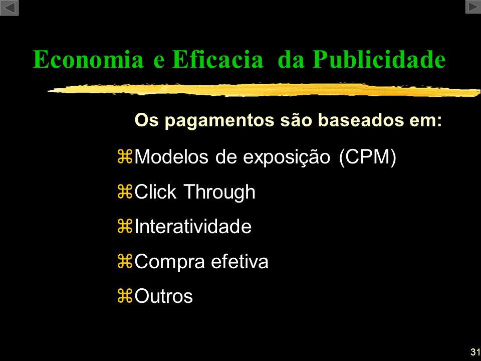 Economia e Eficacia da Publicidade