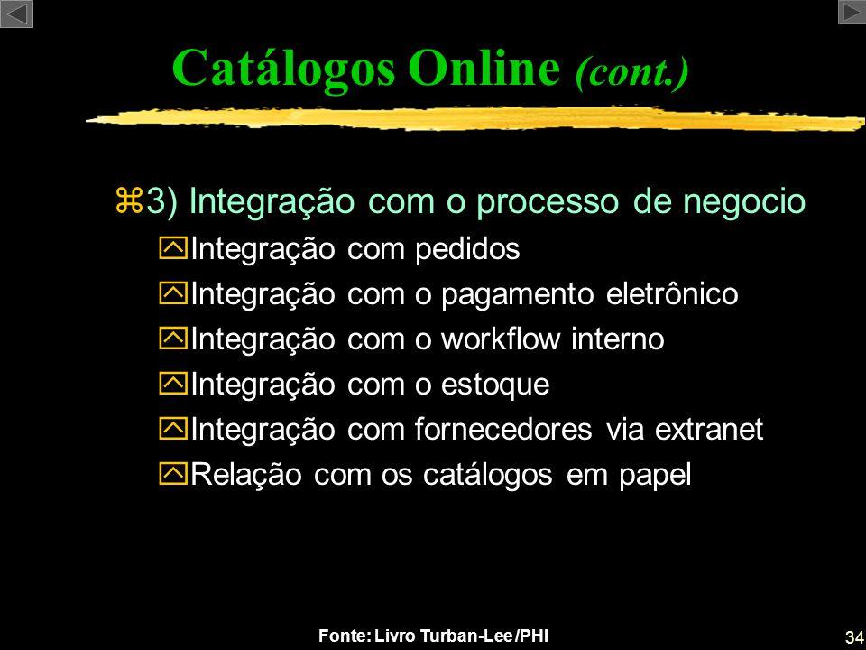 Catálogos Online (cont.)