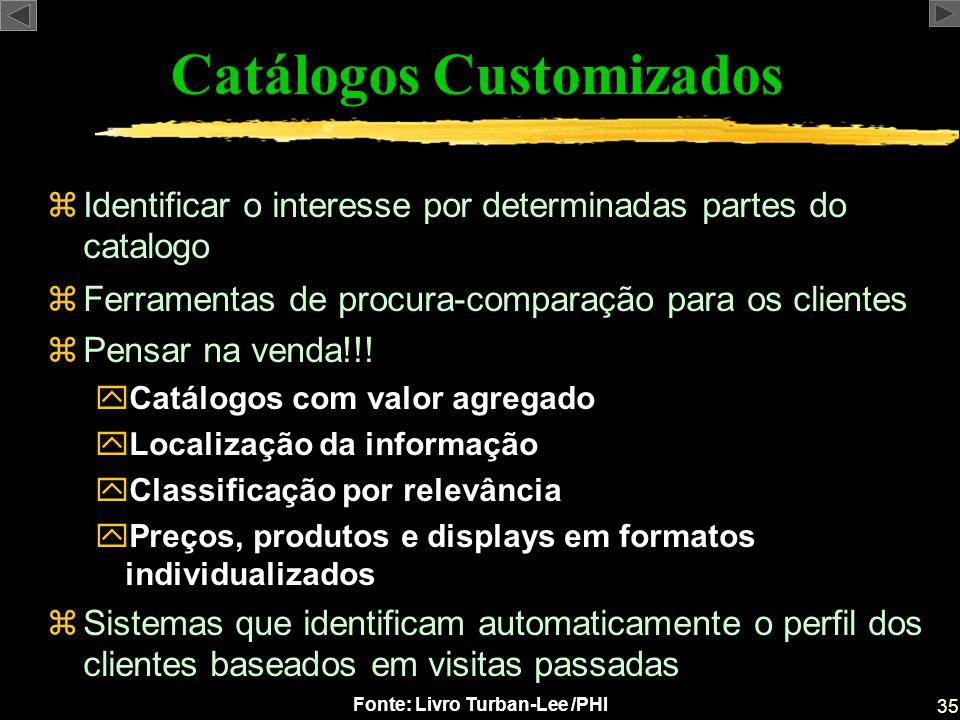 Catálogos Customizados