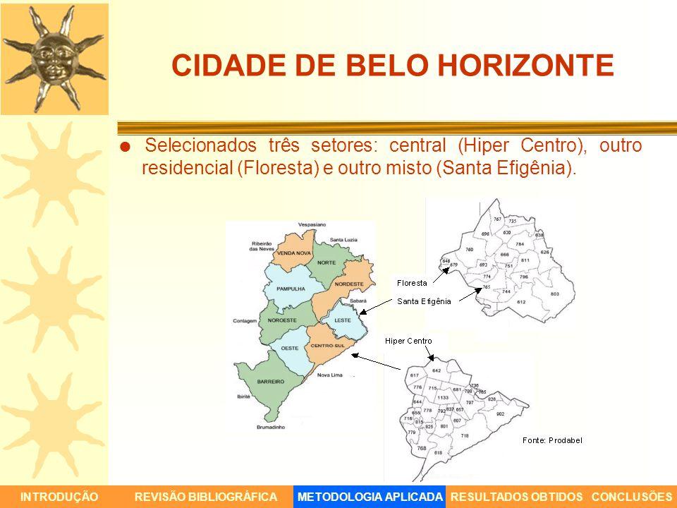 CIDADE DE BELO HORIZONTE