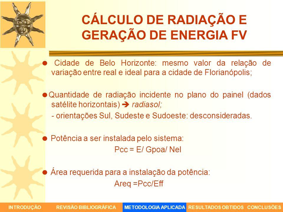CÁLCULO DE RADIAÇÃO E GERAÇÃO DE ENERGIA FV