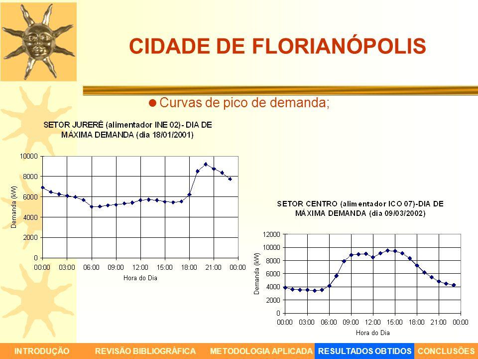 CIDADE DE FLORIANÓPOLIS