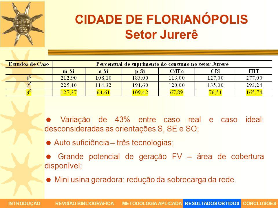 CIDADE DE FLORIANÓPOLIS Setor Jurerê