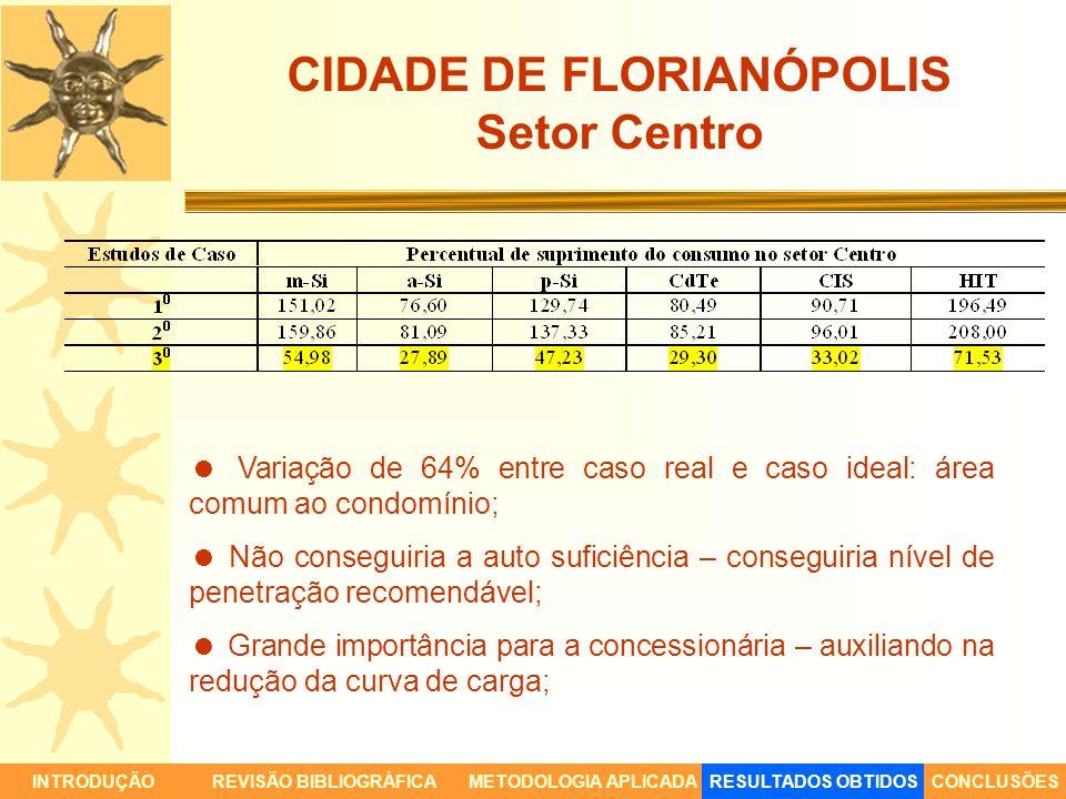 CIDADE DE FLORIANÓPOLIS Setor Centro