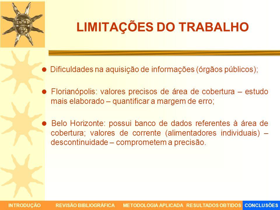 LIMITAÇÕES DO TRABALHO