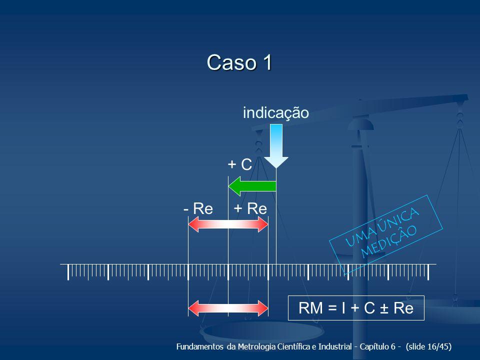 Caso 1 indicação + C - Re + Re RM = I + C ± Re UMA ÚNICA MEDIÇÂO