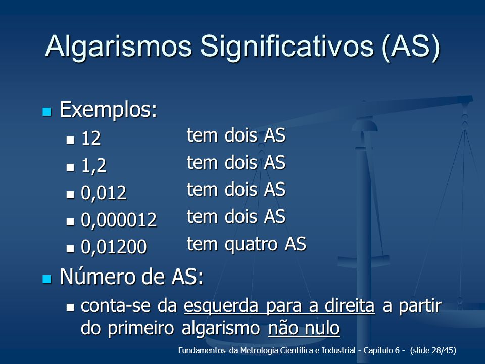 Algarismos Significativos (AS)