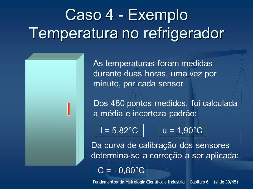 Caso 4 - Exemplo Temperatura no refrigerador