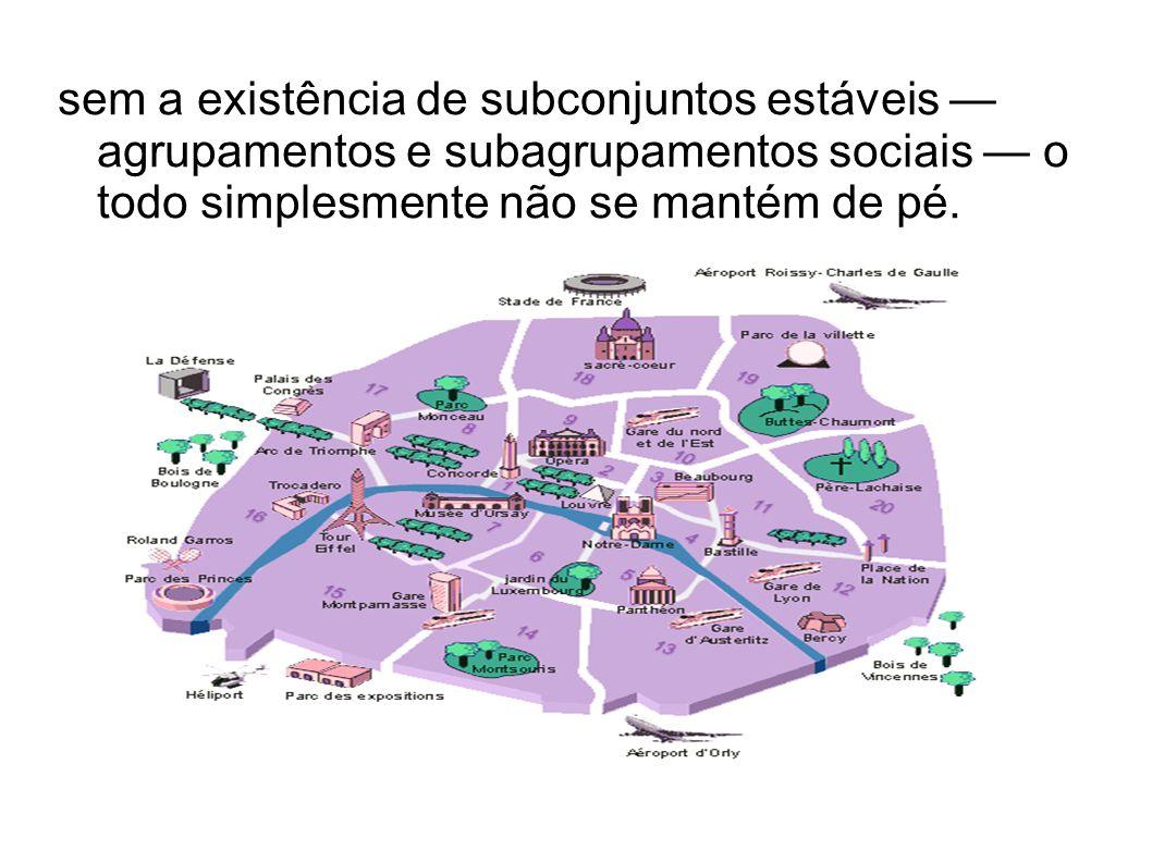 sem a existência de subconjuntos estáveis — agrupamentos e subagrupamentos sociais — o todo simplesmente não se mantém de pé.