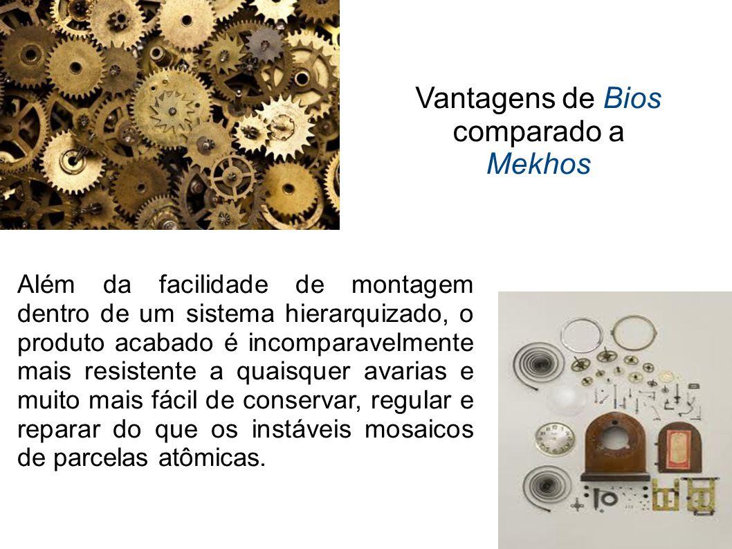 Vantagens de Bios comparado a Mekhos