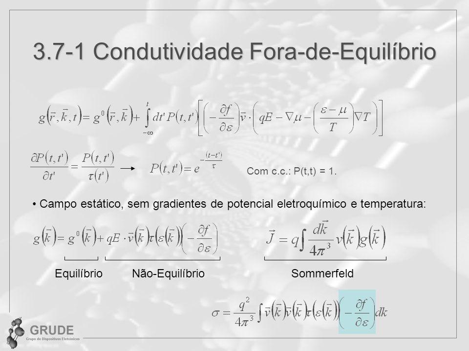 3.7-1 Condutividade Fora-de-Equilíbrio
