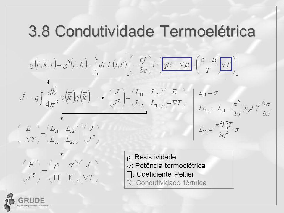 3.8 Condutividade Termoelétrica