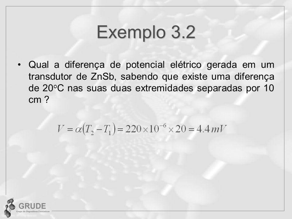Exemplo 3.2